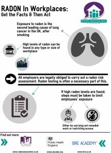 UKRAW Radon in Workplaces